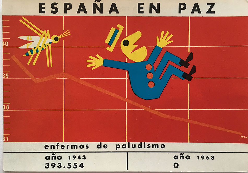 Publicity postcard for the malaria elimination campaign in Spain. Photo: Quique Bassat.